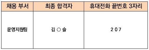 김이슬최종합격.png