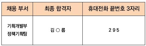 최종합격-김아름.png
