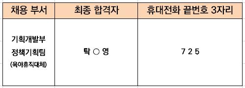 탁가영.png